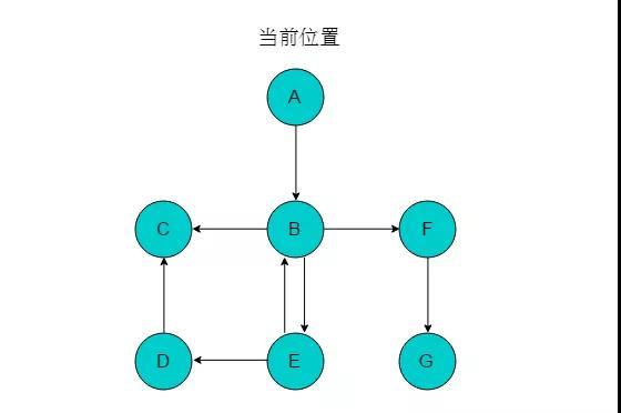 DFS_2.jpg