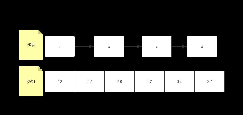 线性表.png