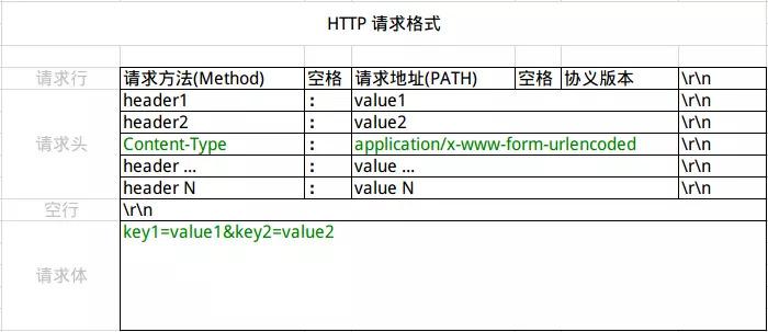 HTTP请求2.jpg