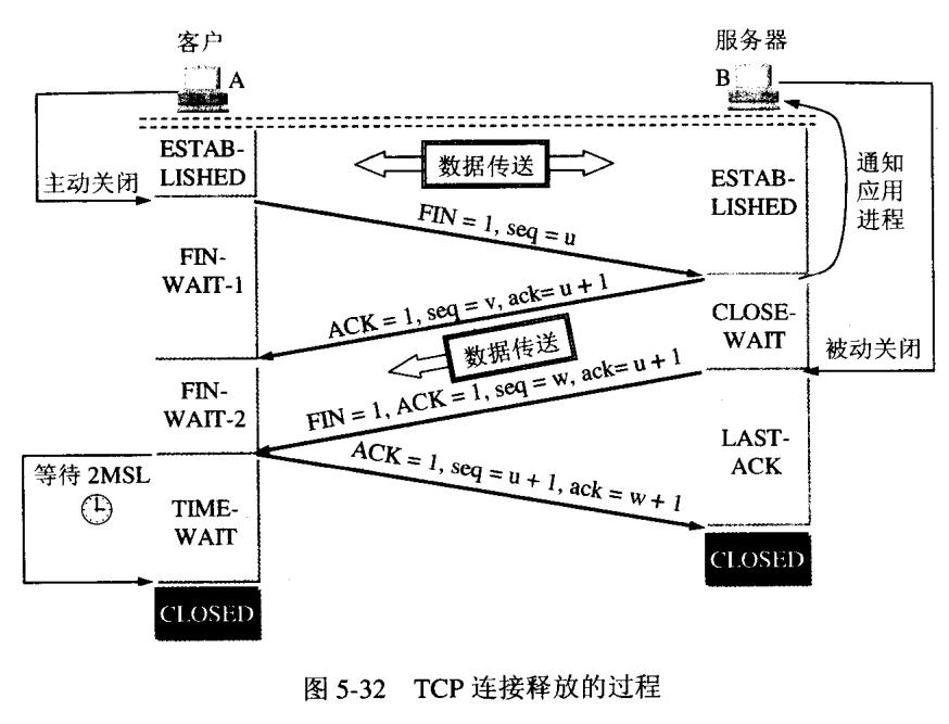 TCP四次挥手.png